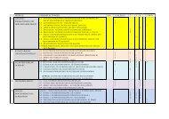 1 ansätze, indikationen und berufsfelder der kt