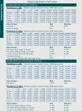 Veldenstraat 14 bis / 2470 Retie, Belgium T + 32 (0 ... - Print Options - Page 6