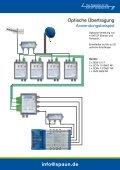 Optische Sende- und Empfangsgeräte - Spaun - Seite 3
