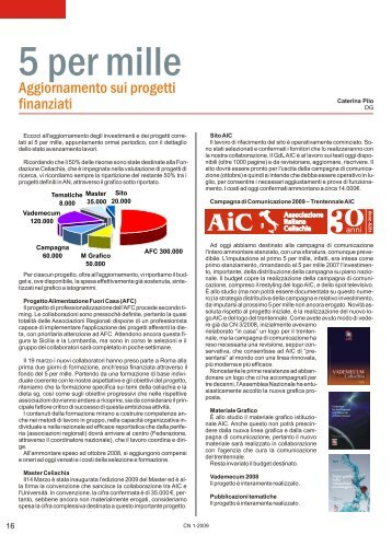 16-17 5 per mille - Associazione Italiana Celiachia