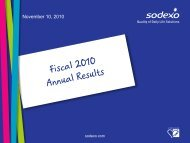 Fiscal 2010 Annual Results