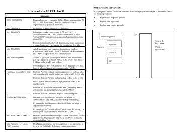 Arquitectura Intel IA-32