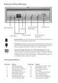 Montageanleitung - Wolf - Seite 6