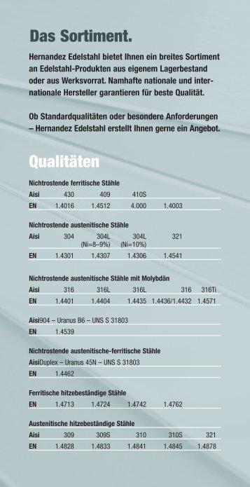 Das Sortiment. Qualitäten - Hernandez Edelstahl