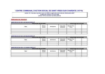 Liste MP année 2010 - Saint-Yrieix sur Charente