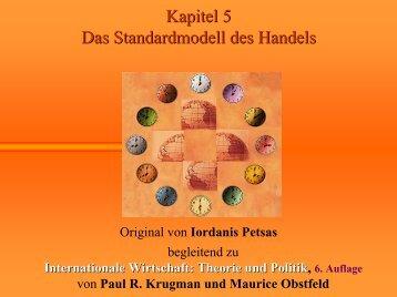 Kapitel 5 Das Standardmodell des Handels