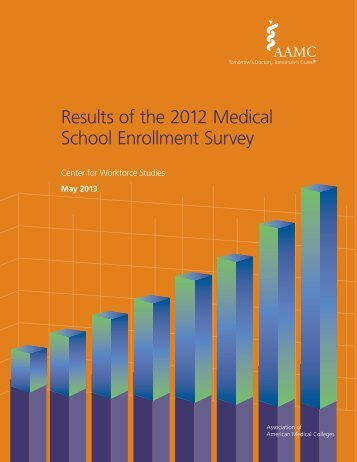 Results of the 2012 Medical School Enrollment Survey - AAMC