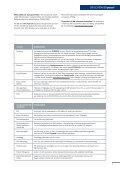 Priser och villkor - Schenker - Page 5