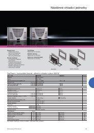 Nástěnné chladicí jednotky - Rittal