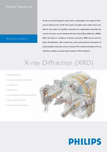 x ray diffraction thesis X-ray diffraction how it works what it can and what it cannot tell us hanno zur loye x-rays are electromagnetic radiation of wavelength about.