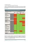 26 Miljøvurdering af vandindvinding til projektformål - Page 5