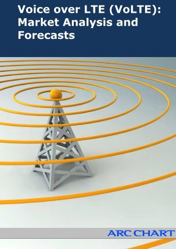 Voice over LTE (VoLTE): Market Analysis and Forecasts