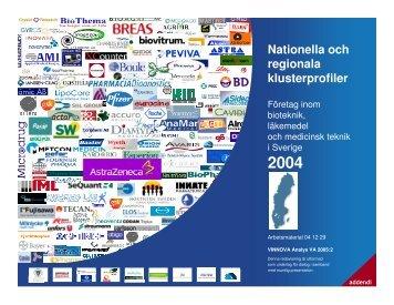 Nationella och regionala klusterprofiler 1 - Vinnova
