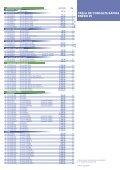 Catálogo Epson Enero 2009 - Arqui.com - Page 4