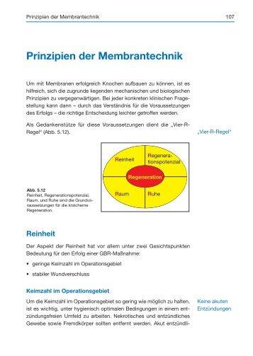 Prinzipien der Membrantechnik (Auszug) - Spitta