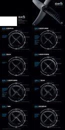 AERO BASE X1 und AERO ACTION X1 »with« AERO ... - CCM-Sport
