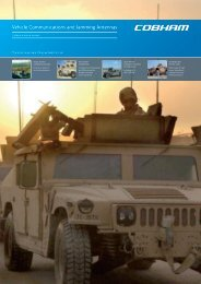 Vehicle Communications and Jamming Antennas Brochure