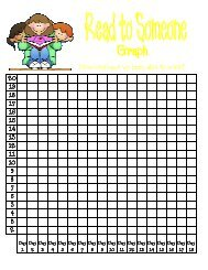 Read to Someone Stamina Graph