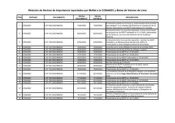 Hechos de Importancia - Portal del Estado Peruano