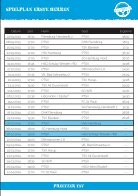 PTSV Hallenheft Februar 2014 - Page 5