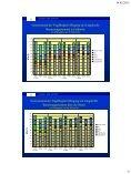 Auswirkungen des EC2 auf die Bemessung von ... - VSVI - Seite 6