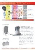 plasmaNorm® Umluft-Technologie - White House - Seite 2