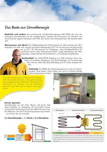 Das Beste aus Umweltenergie - NOTHAFT Heiztechnik