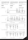RWM-1 HH / RWM-1 HS / RWM-2 HH - Reloop - Page 5