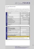 MS Labrador Strait Kurzanalyse ohne IRR - Carsten Rehder - Page 2