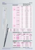 Accessoires de sondes de températures - Metra Instruments ... - Seite 5
