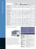 Thermo Scientific Precision Ovens - Page 2
