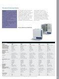 Thermo Scientific Precision Ovens - Page 3