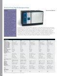 Thermo Scientific Precision Ovens - Page 6
