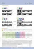 DVI Equalizer - BellEquip GmbH - Seite 6