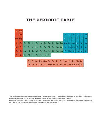 Pictures Of Chemistry Periodic Table Reference Table Kidskunst