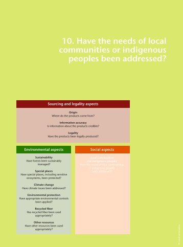 10. Have the needs of local communities or indigenous peoples ...