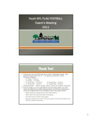 Youth NFL FLAG FOOTBALL Coach's Meeting 2011