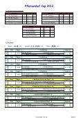 Ergebnisse - SGM Omonia-1.FCLL04-Vaihingen - Seite 2