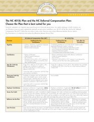 The NC 401(k) Plan and the NC Deferred Compensation Plan ...