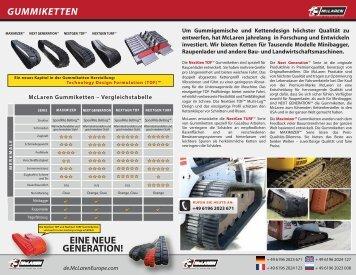 GUMMIKETTEN EINE NEUE GENERATION! - McLaren Industries