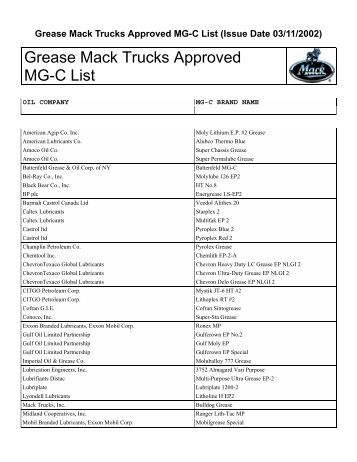 Grease Mack Trucks Approved MG-C List - Bruckners Truck Sales