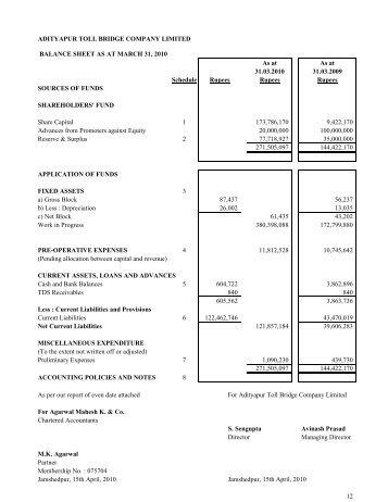 ATBCL-Balance Sheet 2010 - Tata Steel