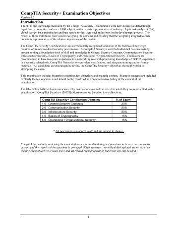 CompTIA Security+ Examination Objectives