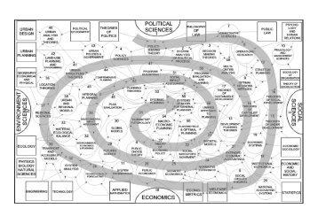 Mappa della Planologia - Prof. Franco Archibugi
