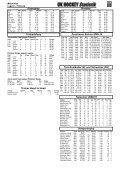 Offizielle Matchinfo - Swiss Ice Hockey - Page 3