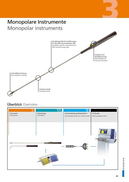 Monopolare Instrumente Monopolar instruments