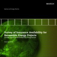 Survey of Insurance Availability for Renewable Energy Projects
