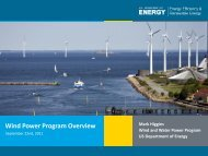 Wind Power Program Overview