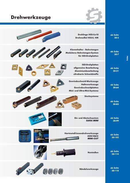 16ER 1,0 ISO 10 St/ück Gewinde Drehplatten Gewindeschneidplatten TiN beschichtet metrisch Vollprofil und Teilprofil verschiedene Steigungen