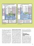 """Schatten über Europa? (""""Weg in die Wirtschaft"""" 6 ... - Helmut F. Skala - Seite 6"""